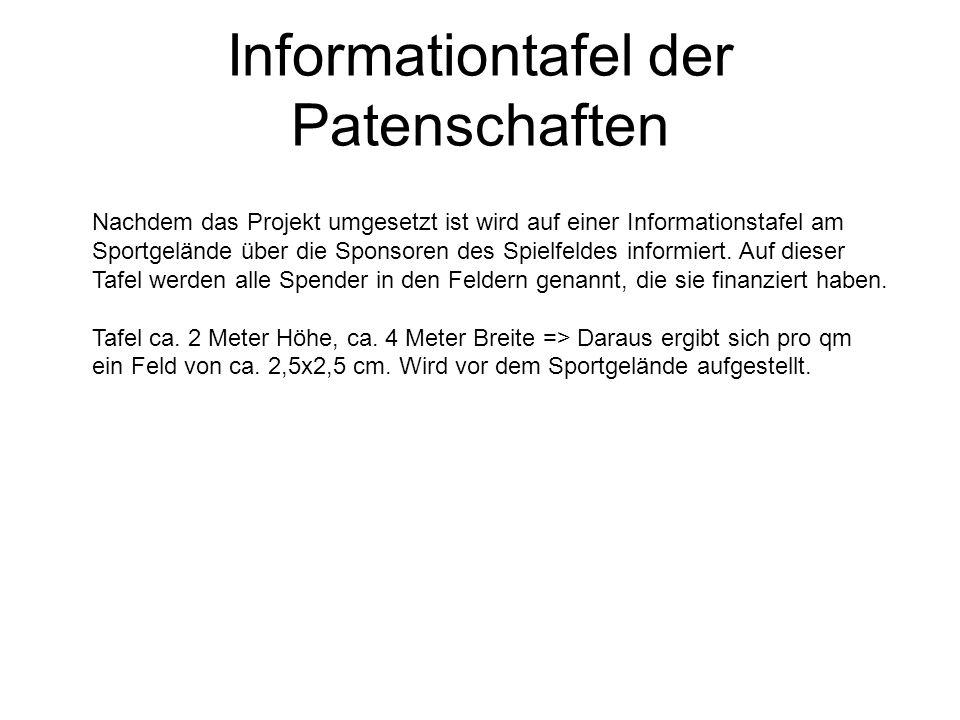 Informationtafel der Patenschaften