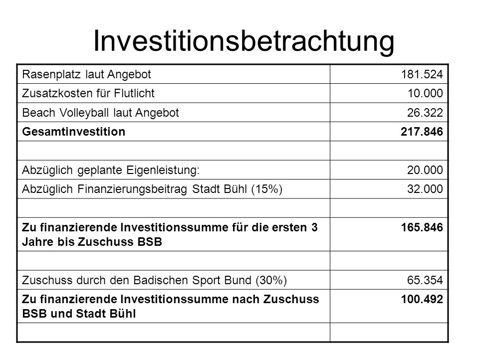Investitionsbetrachtung