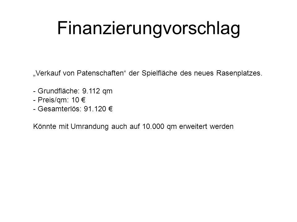 Finanzierungvorschlag