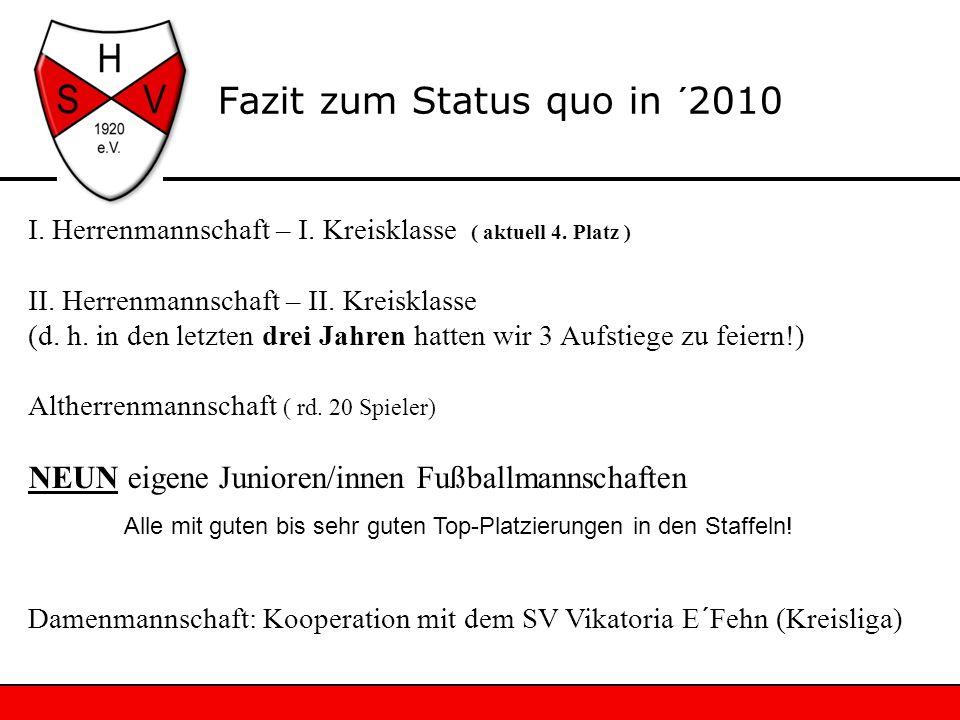 Fazit zum Status quo in ´2010