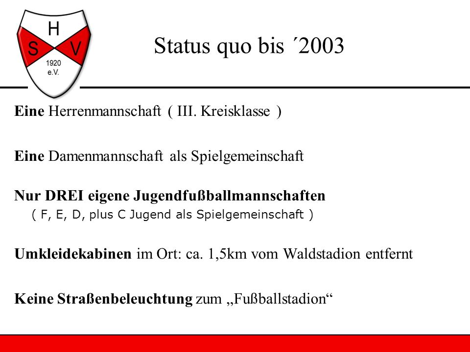 Status quo bis ´2003 Eine Herrenmannschaft ( III. Kreisklasse )
