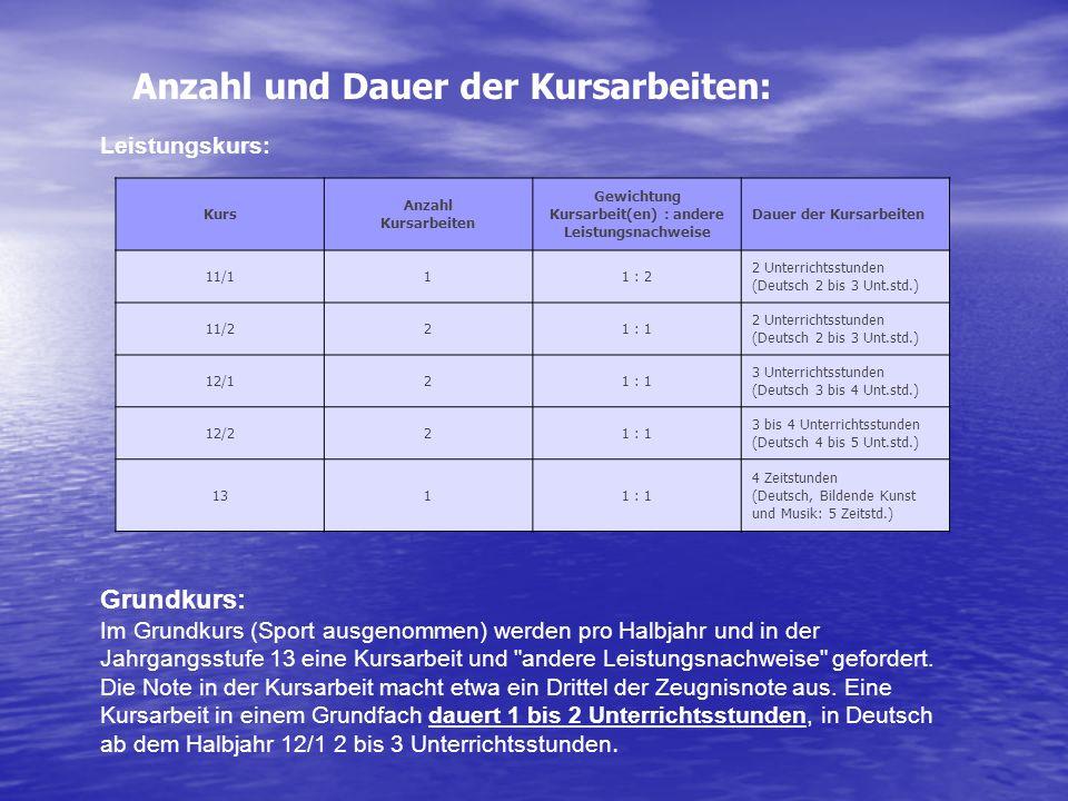 Anzahl und Dauer der Kursarbeiten:
