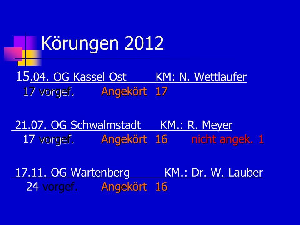 Körungen 201215.04. OG Kassel Ost KM: N. Wettlaufer 17 vorgef. Angekört 17.