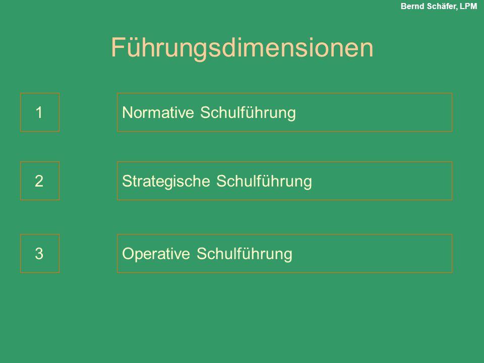 Führungsdimensionen 1 Normative Schulführung 2