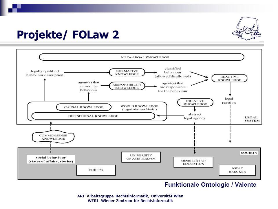 Projekte/ FOLaw 2 Funktionale Ontologie / Valente