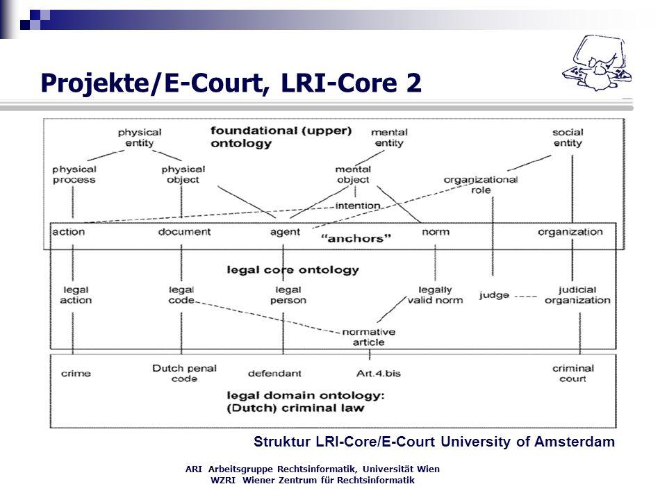 Projekte/E-Court, LRI-Core 2
