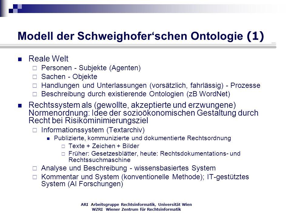 Modell der Schweighofer'schen Ontologie (1)