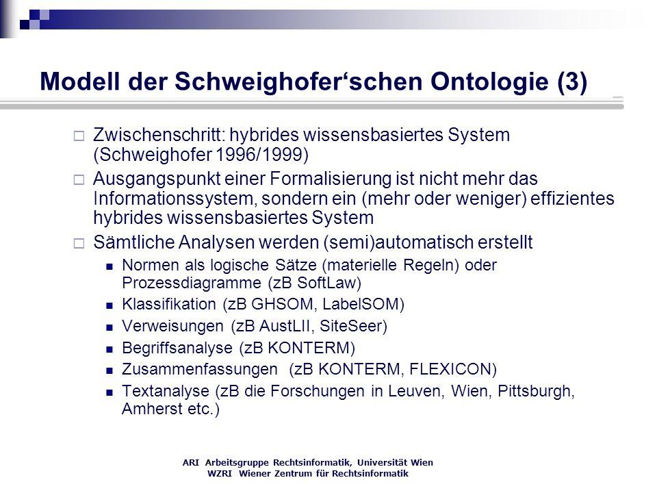 Modell der Schweighofer'schen Ontologie (3)