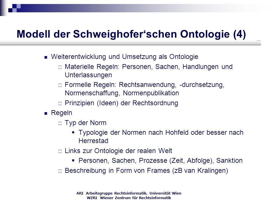 Modell der Schweighofer'schen Ontologie (4)