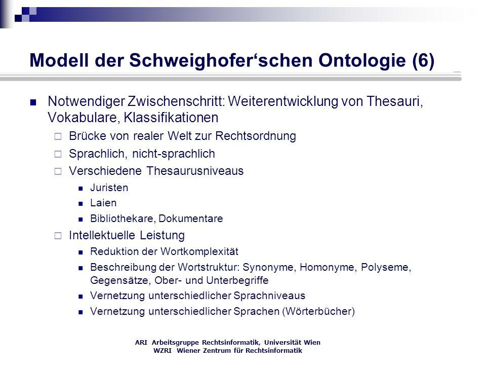 Modell der Schweighofer'schen Ontologie (6)