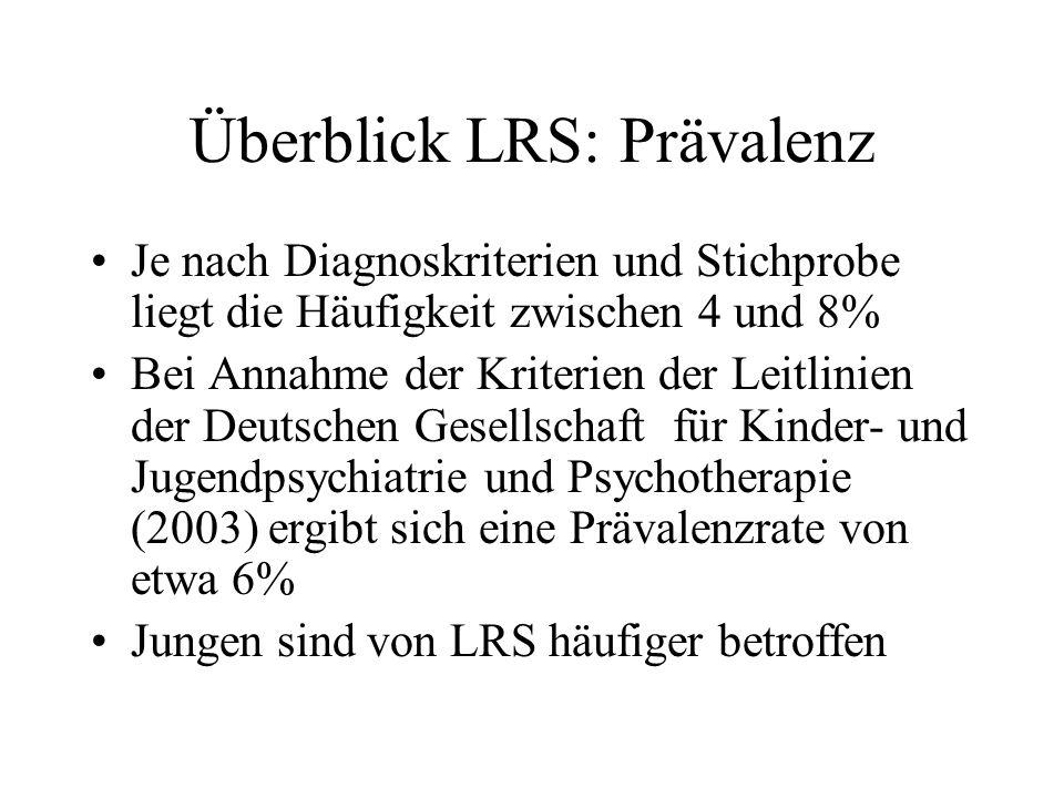 Überblick LRS: Prävalenz