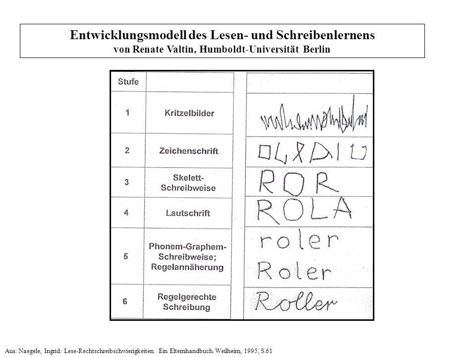 Entwicklungsmodell des Lesen- und Schreibenlernens von Renate Valtin, Humboldt-Universität Berlin