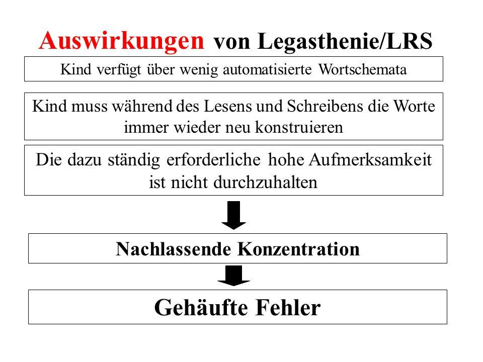 Auswirkungen von Legasthenie/LRS Nachlassende Konzentration