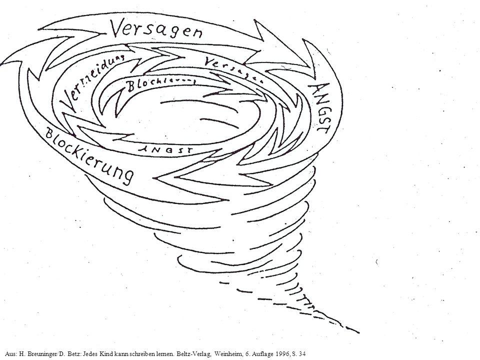 Aus: H. Breuninger/D. Betz: Jedes Kind kann schreiben lernen