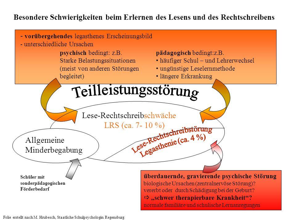 Lese-Rechtschreibschwäche LRS (ca. 7- 10 %)