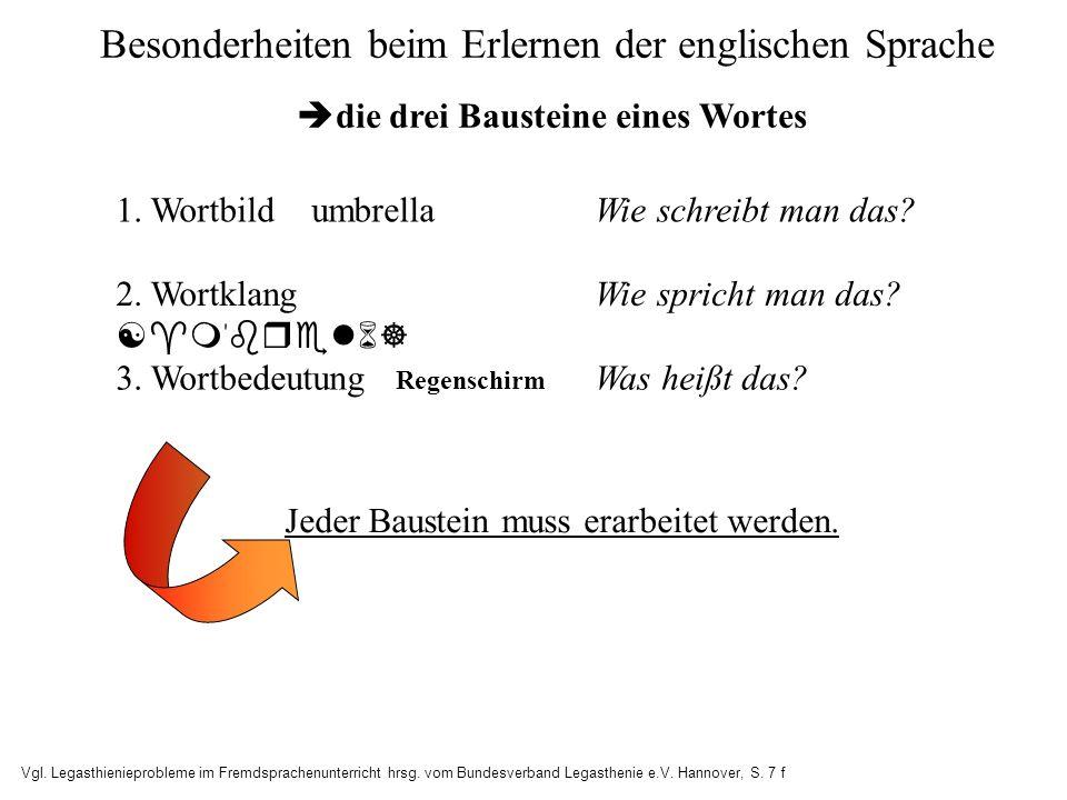 Besonderheiten beim Erlernen der englischen Sprache die drei Bausteine eines Wortes