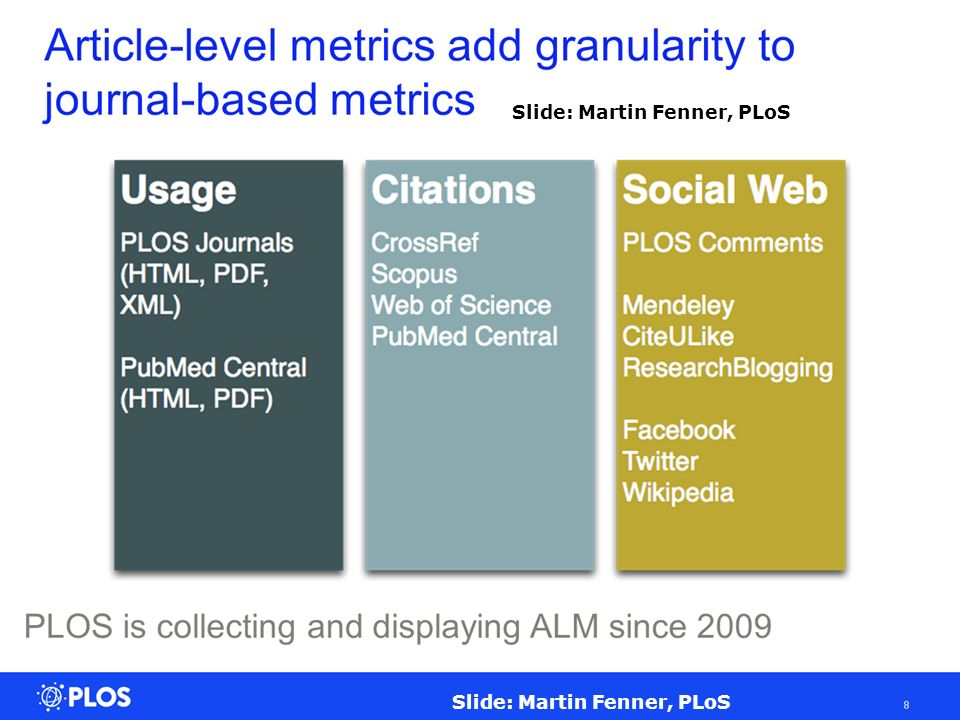 Slide: Martin Fenner, PLoS