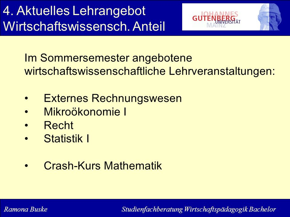 4. Aktuelles Lehrangebot Wirtschaftswissensch. Anteil