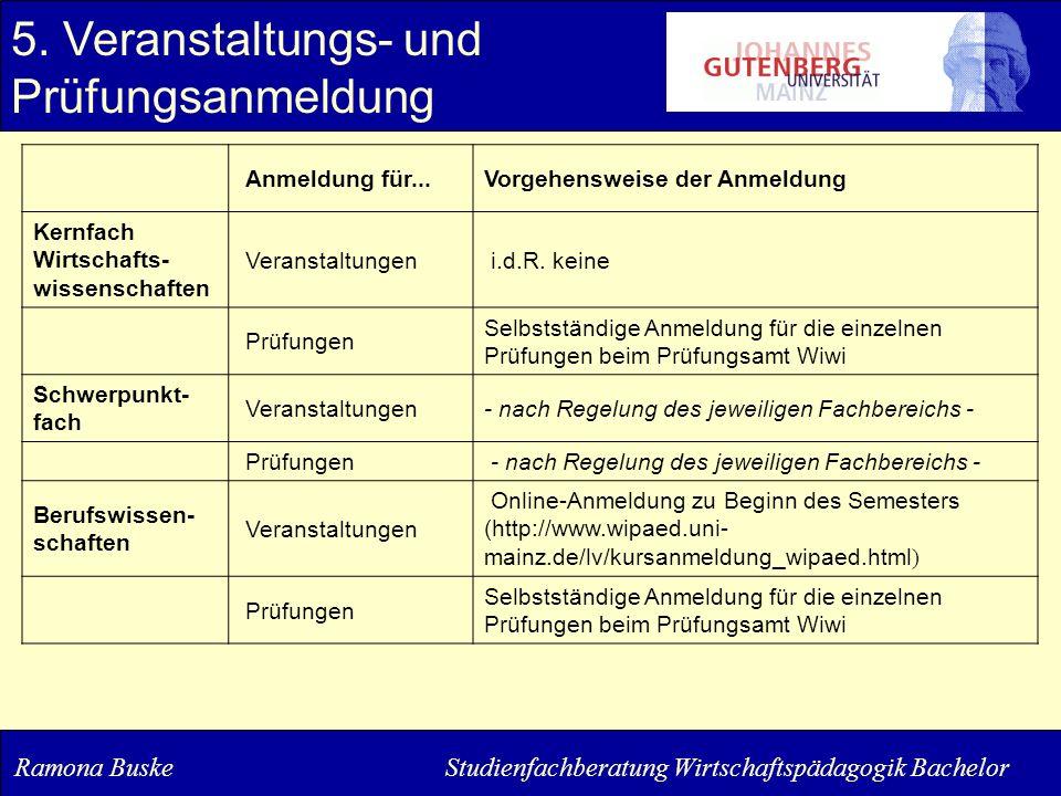 5. Veranstaltungs- und Prüfungsanmeldung
