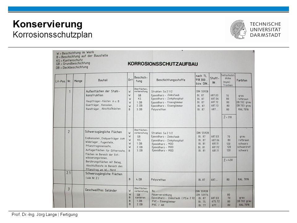 Konservierung Korrosionsschutzplan