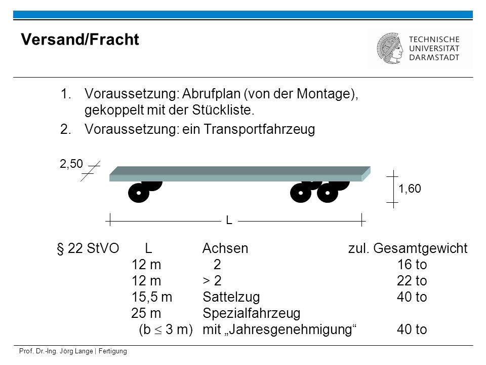 Versand/Fracht Voraussetzung: Abrufplan (von der Montage), gekoppelt mit der Stückliste. Voraussetzung: ein Transportfahrzeug.