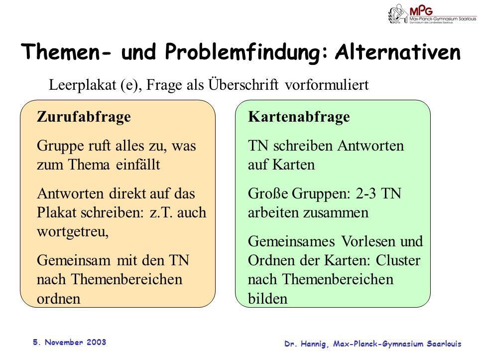 Themen- und Problemfindung: Alternativen