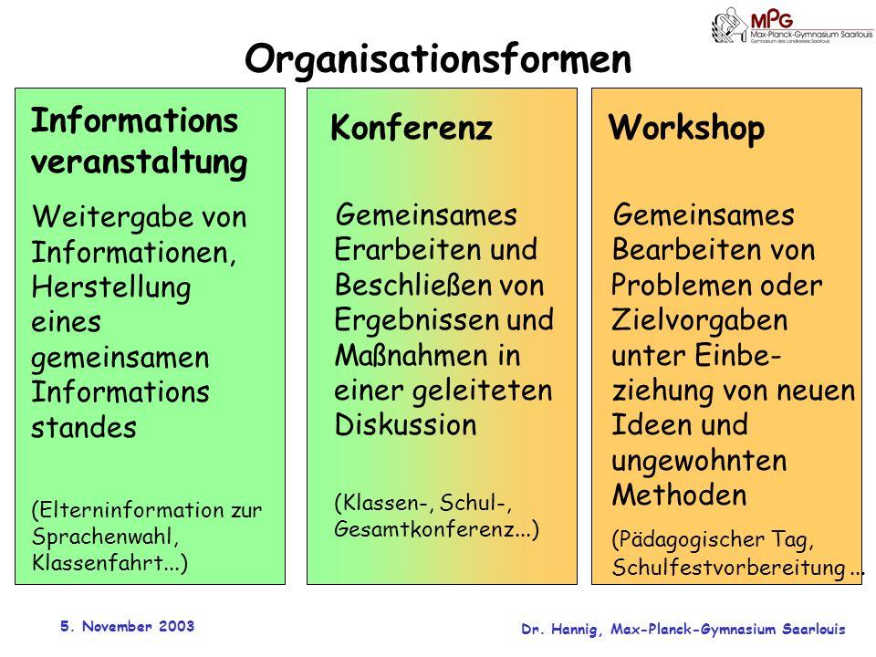 Organisationsformen Informations veranstaltung Konferenz Workshop