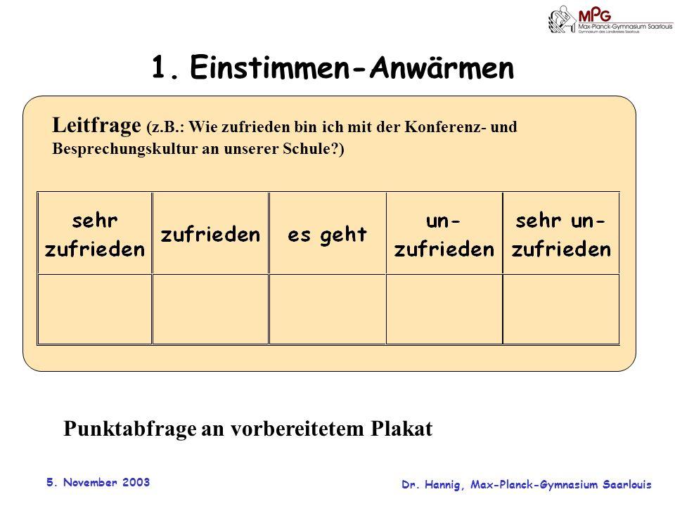 1. Einstimmen-Anwärmen Leitfrage (z.B.: Wie zufrieden bin ich mit der Konferenz- und Besprechungskultur an unserer Schule )
