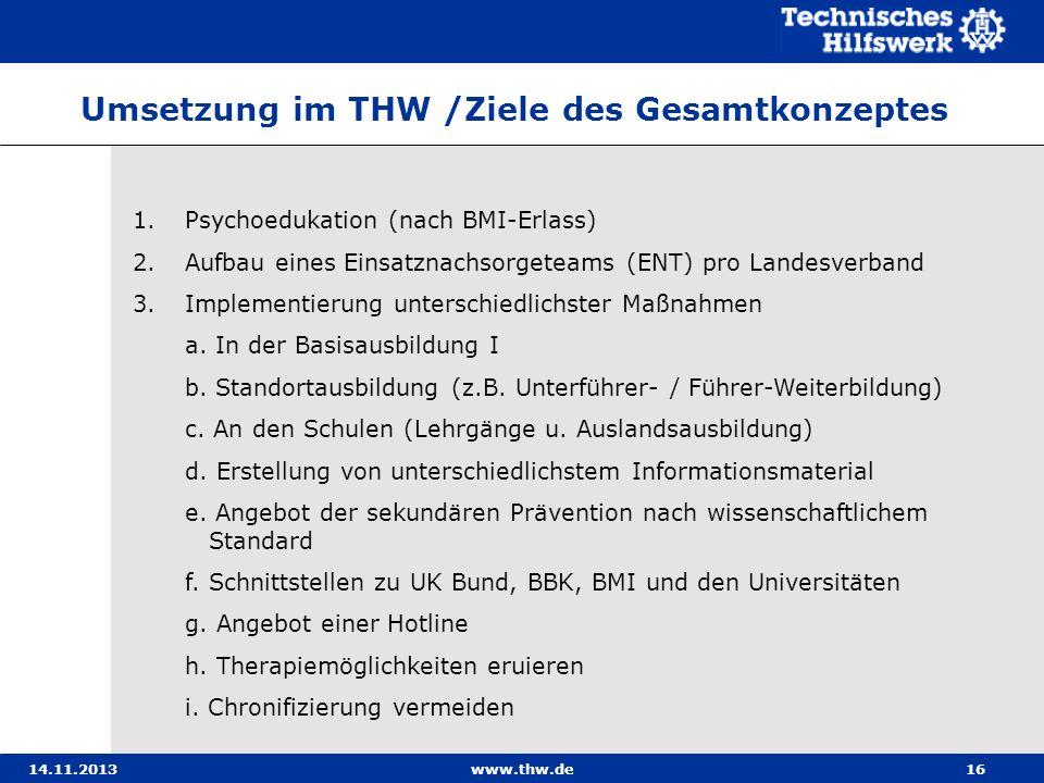 Umsetzung im THW /Ziele des Gesamtkonzeptes