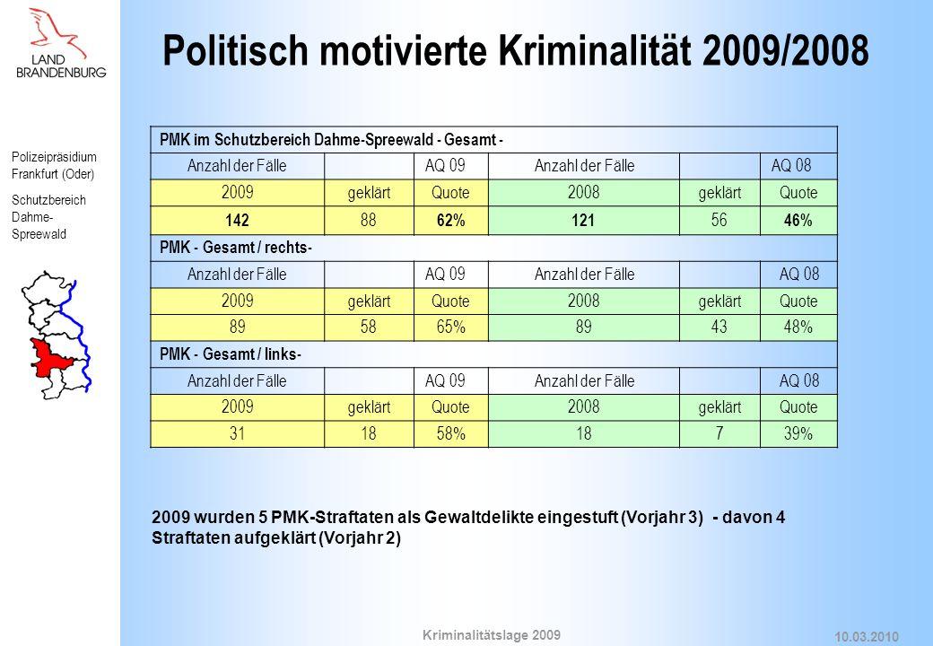 Politisch motivierte Kriminalität 2009/2008