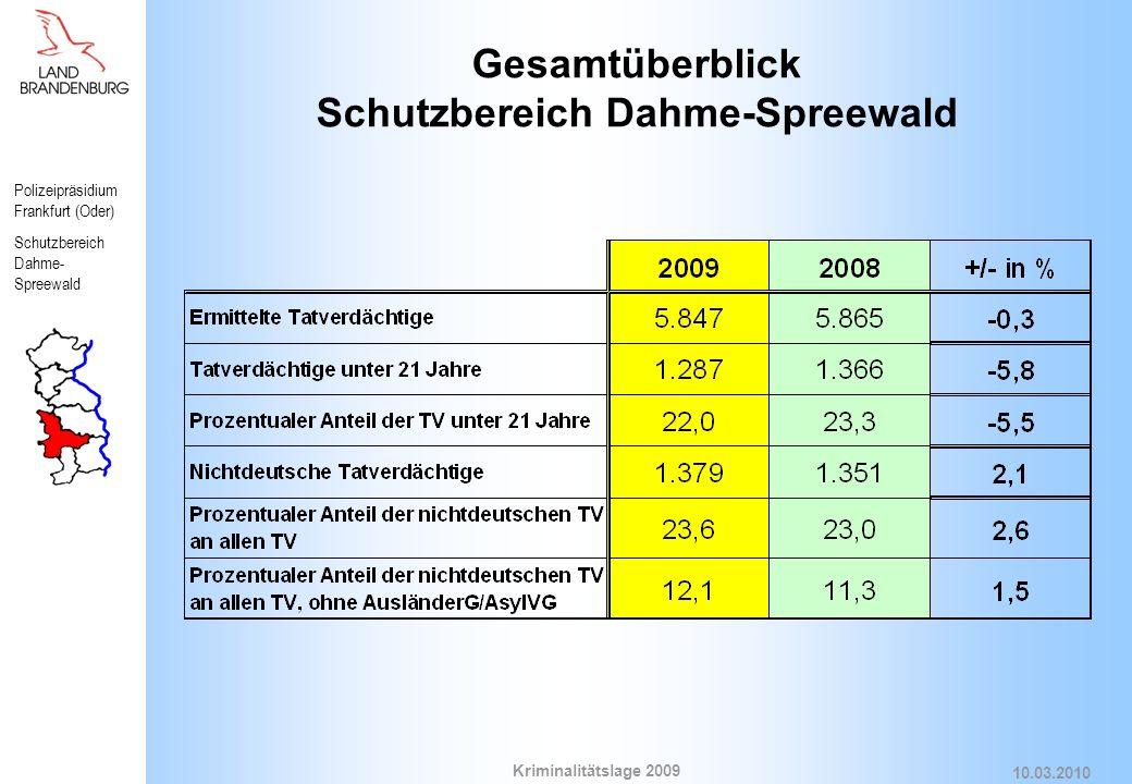 Gesamtüberblick Schutzbereich Dahme-Spreewald