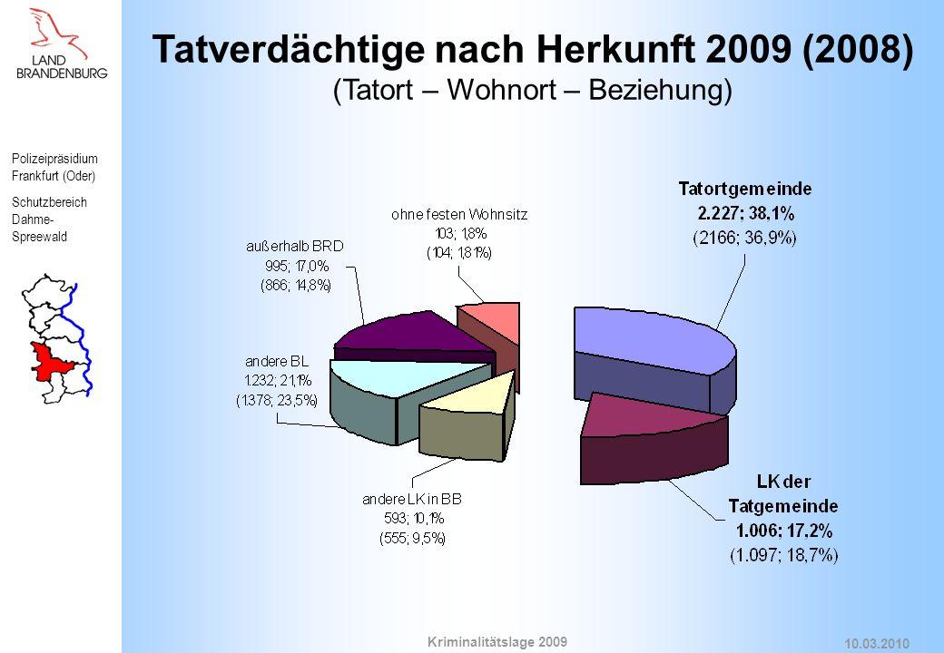 Tatverdächtige nach Herkunft 2009 (2008)