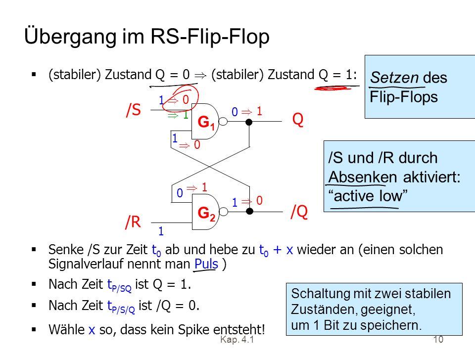 Übergang im RS-Flip-Flop
