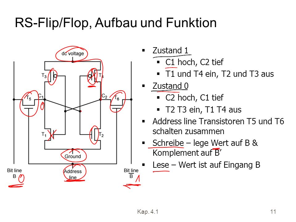 RS-Flip/Flop, Aufbau und Funktion