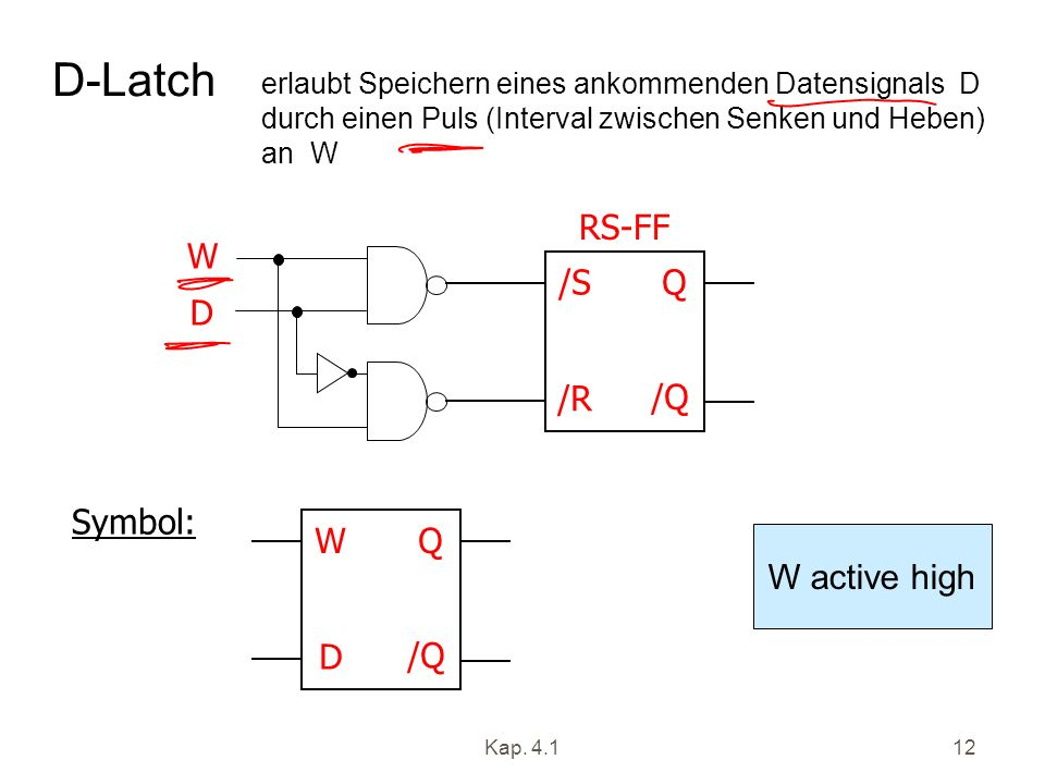 D-Latch /S /R Q /Q RS-FF W D Symbol: W D Q /Q W active high