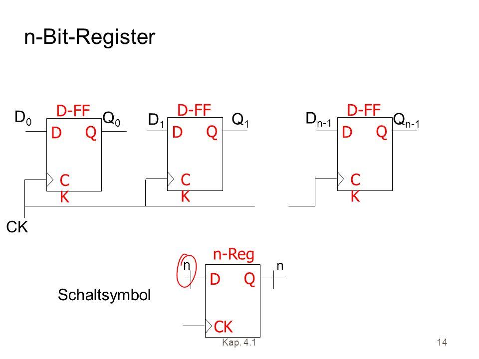n-Bit-Register CK D Q D-FF CK D Q D-FF CK D Q D-FF D0 Q0 D1 Q1 Dn-1