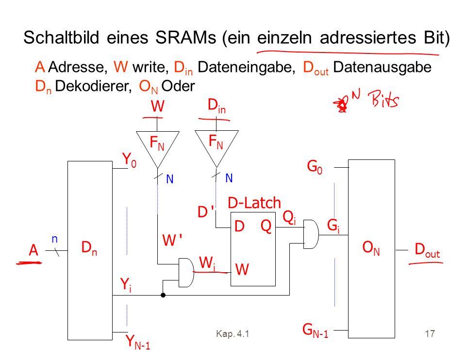 Schaltbild eines SRAMs (ein einzeln adressiertes Bit)