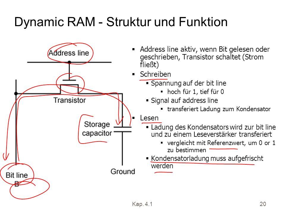 Dynamic RAM - Struktur und Funktion