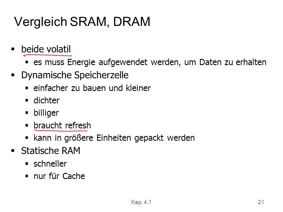 Vergleich SRAM, DRAM beide volatil Dynamische Speicherzelle