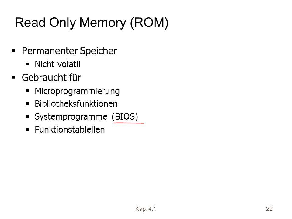 Read Only Memory (ROM) Permanenter Speicher Gebraucht für