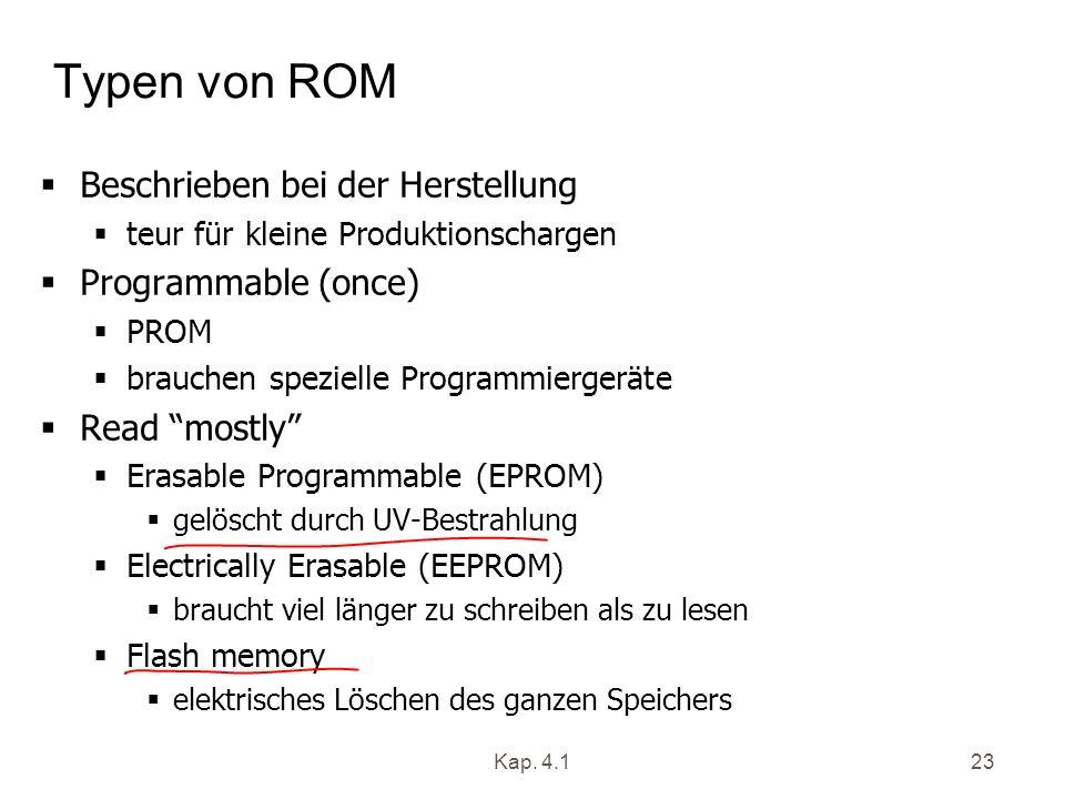 Typen von ROM Beschrieben bei der Herstellung Programmable (once)