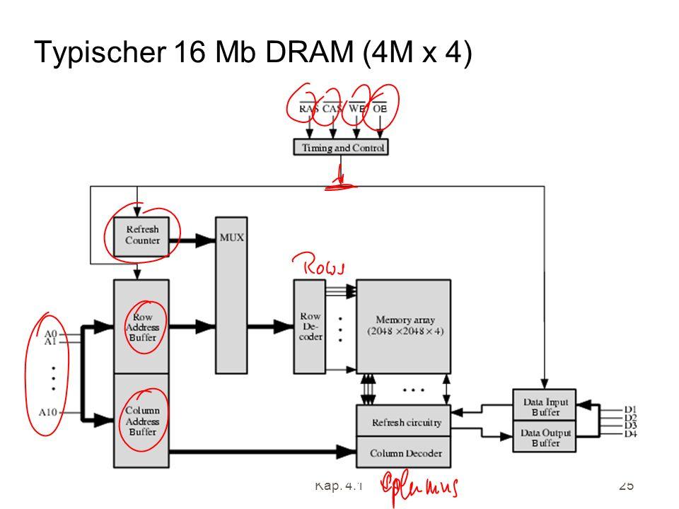 Typischer 16 Mb DRAM (4M x 4) Kap. 4.1