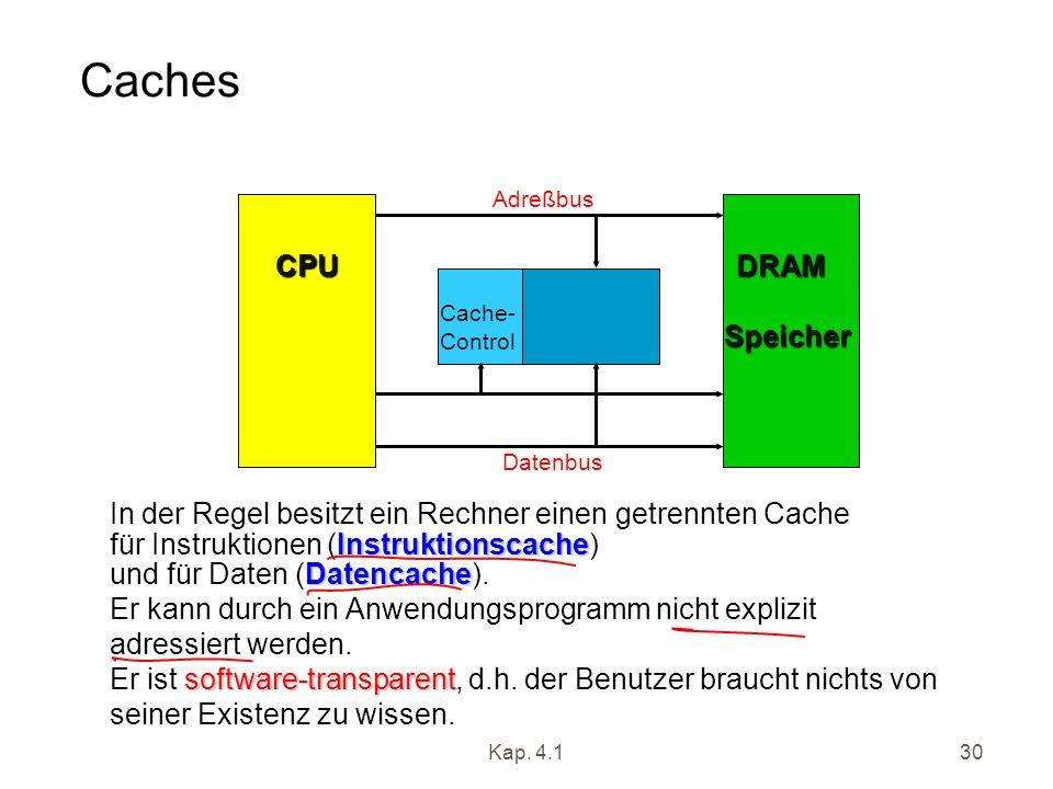 Caches Adreßbus. CPU. DRAM. Speicher. Cache- Control. Datenbus.