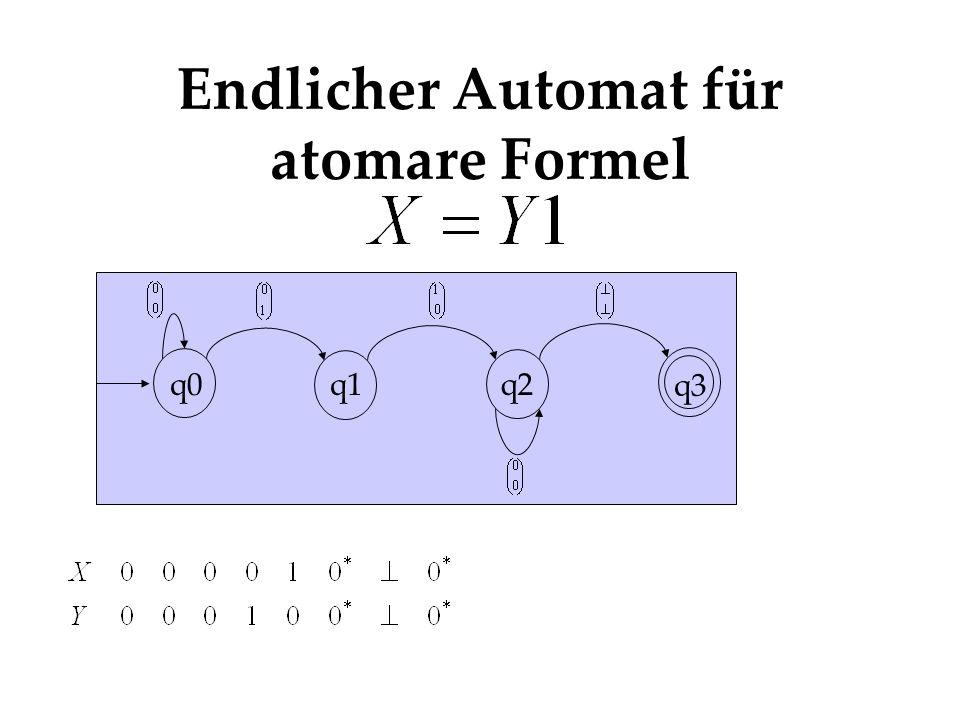Endlicher Automat für atomare Formel