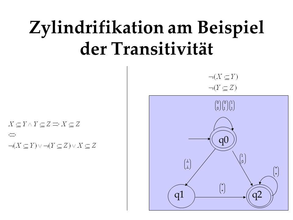 Zylindrifikation am Beispiel der Transitivität