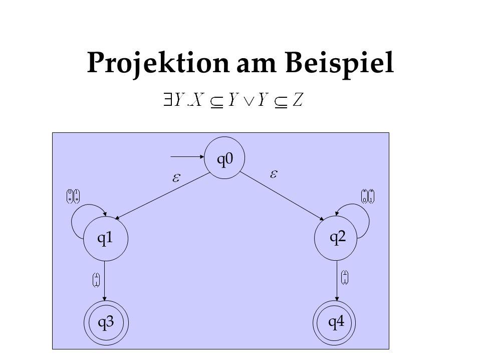 Projektion am Beispiel