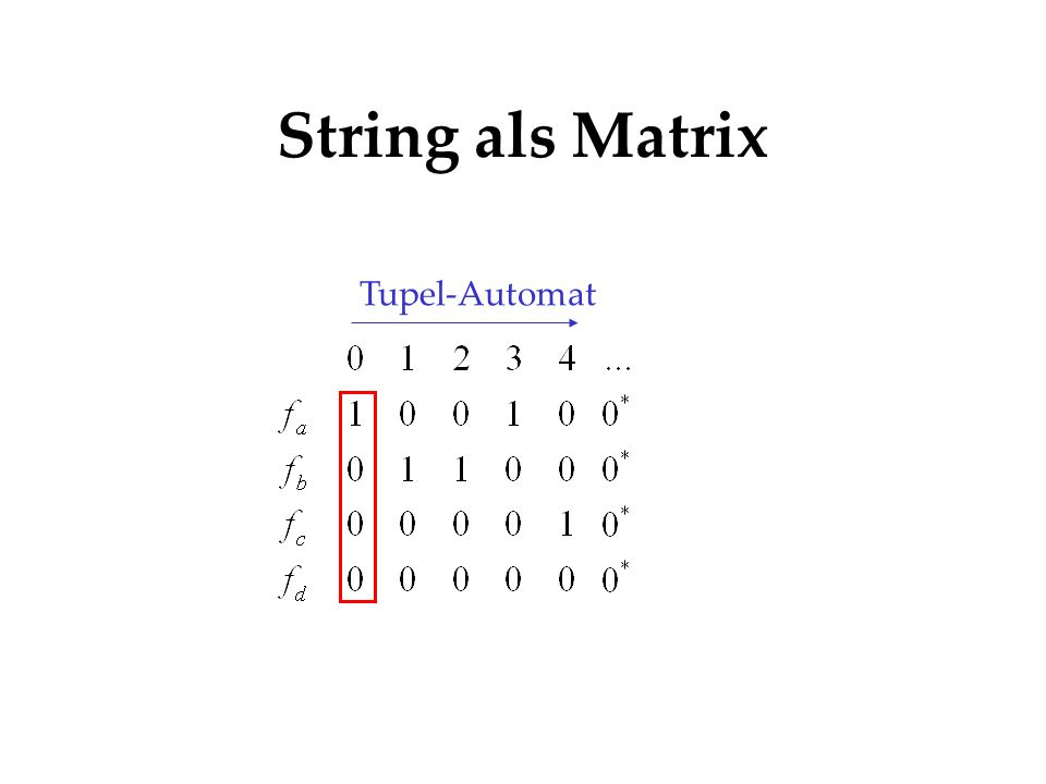 String als Matrix Tupel-Automat Hierbei disjunkt