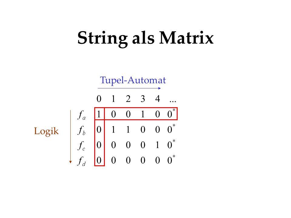 String als Matrix ... 1 4 3 2 f Tupel-Automat Logik a b c * d