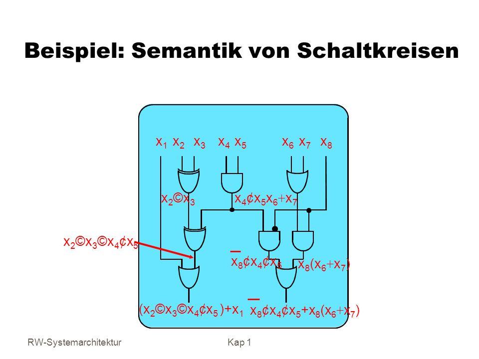 Beispiel: Semantik von Schaltkreisen