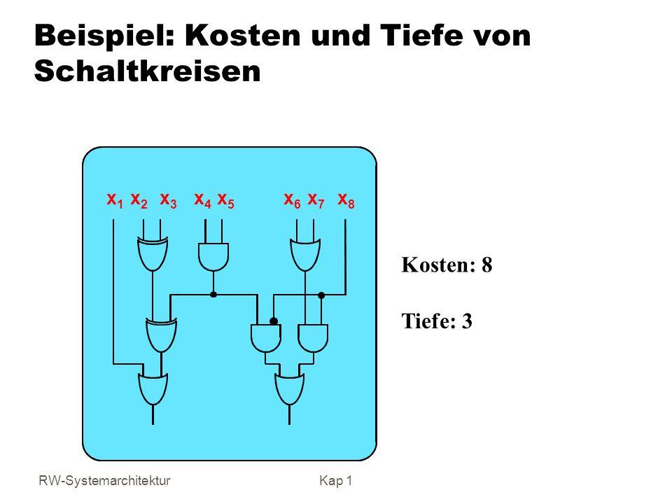 Beispiel: Kosten und Tiefe von Schaltkreisen